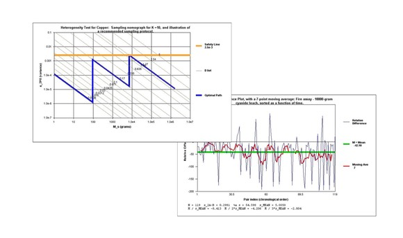 OSP™ - OPTIMIZATION OF SAMPLING PROTOCOL